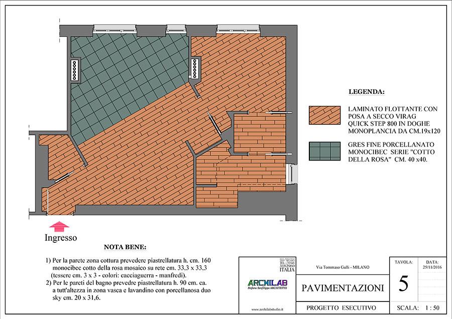 Ristrutturazione progetto Pavimentazioni