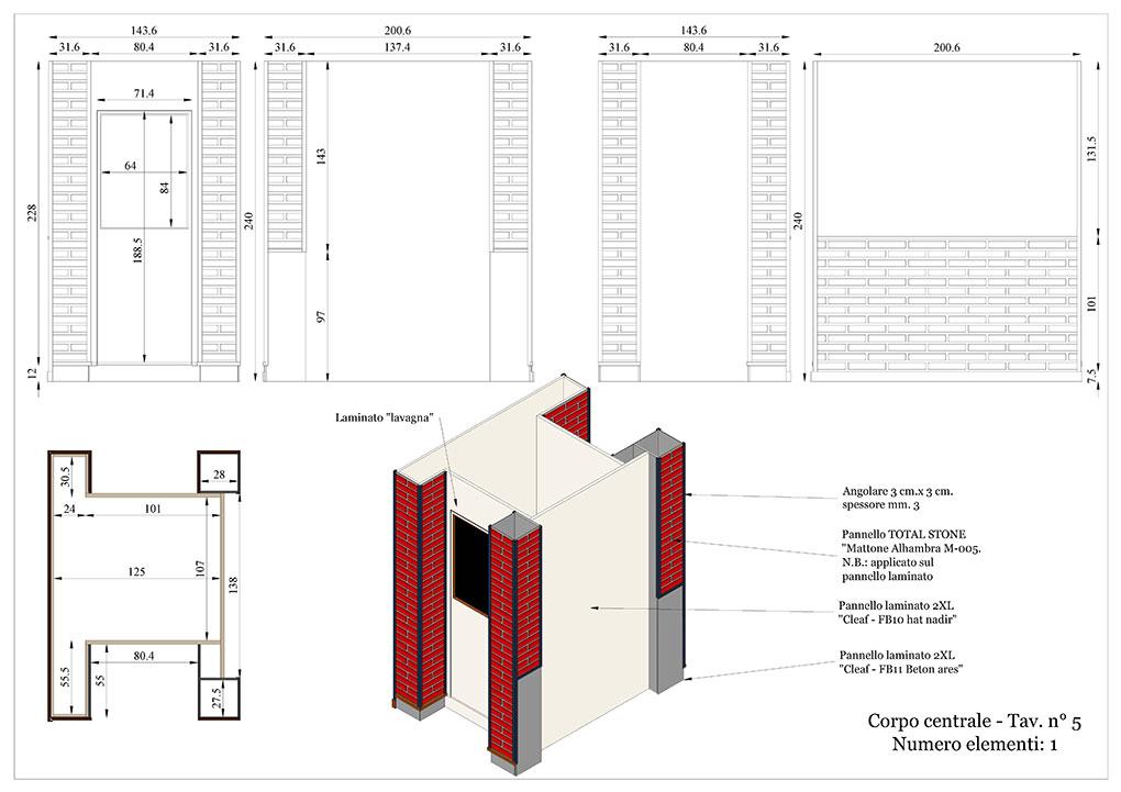 Progetto caffetterie - Blocco-centrale